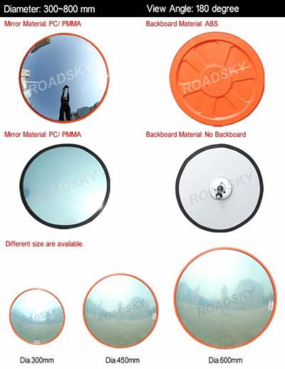 Indoor-Convex-Mirror